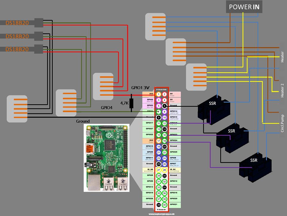 Hardware Wiring